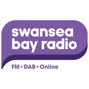 Radio 102.1 Swansea Bay Radio